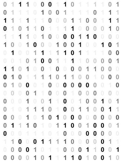 Binärdaten